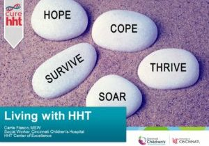 COVER Slide - Living with HHT